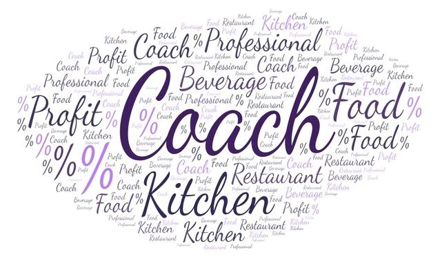 Folyamat | Kitchen Coach